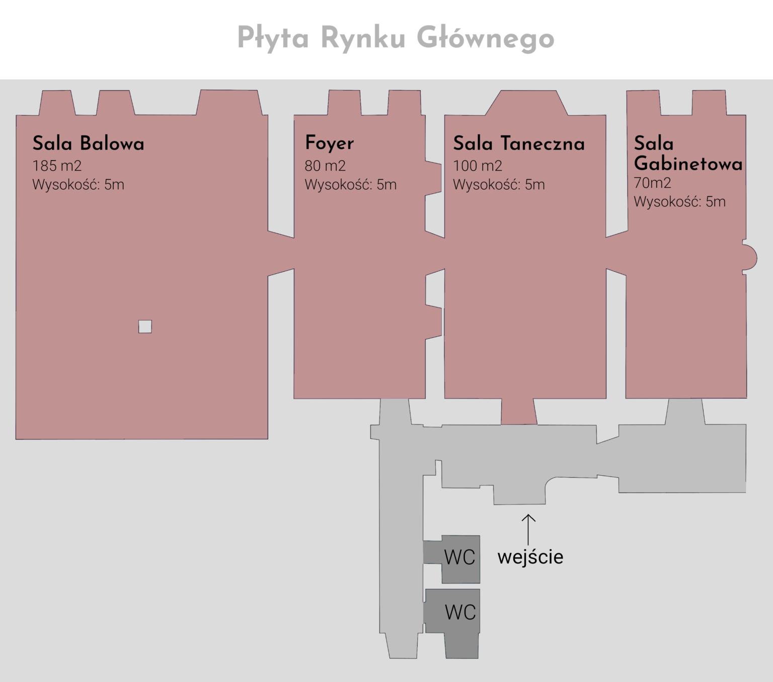 Rynek.przestrzeń - plan pomieszczeń, ponad 500m2